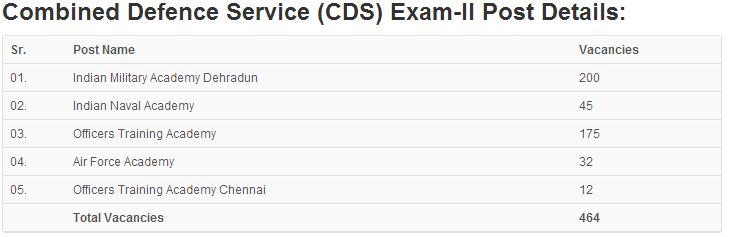 CDS (II) 2014